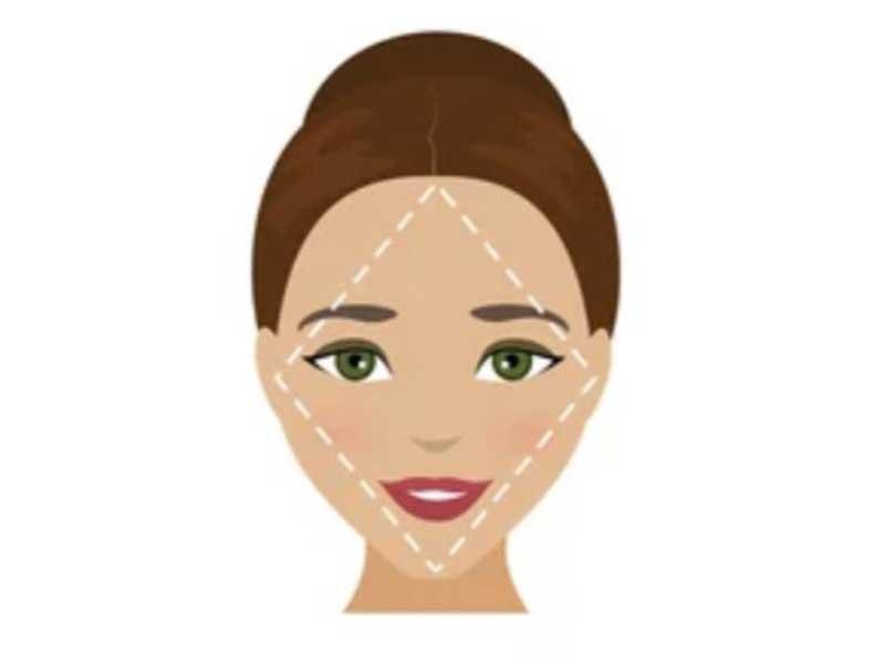 راهنمای انتخاب گوشواره با توجه به فرم صورت